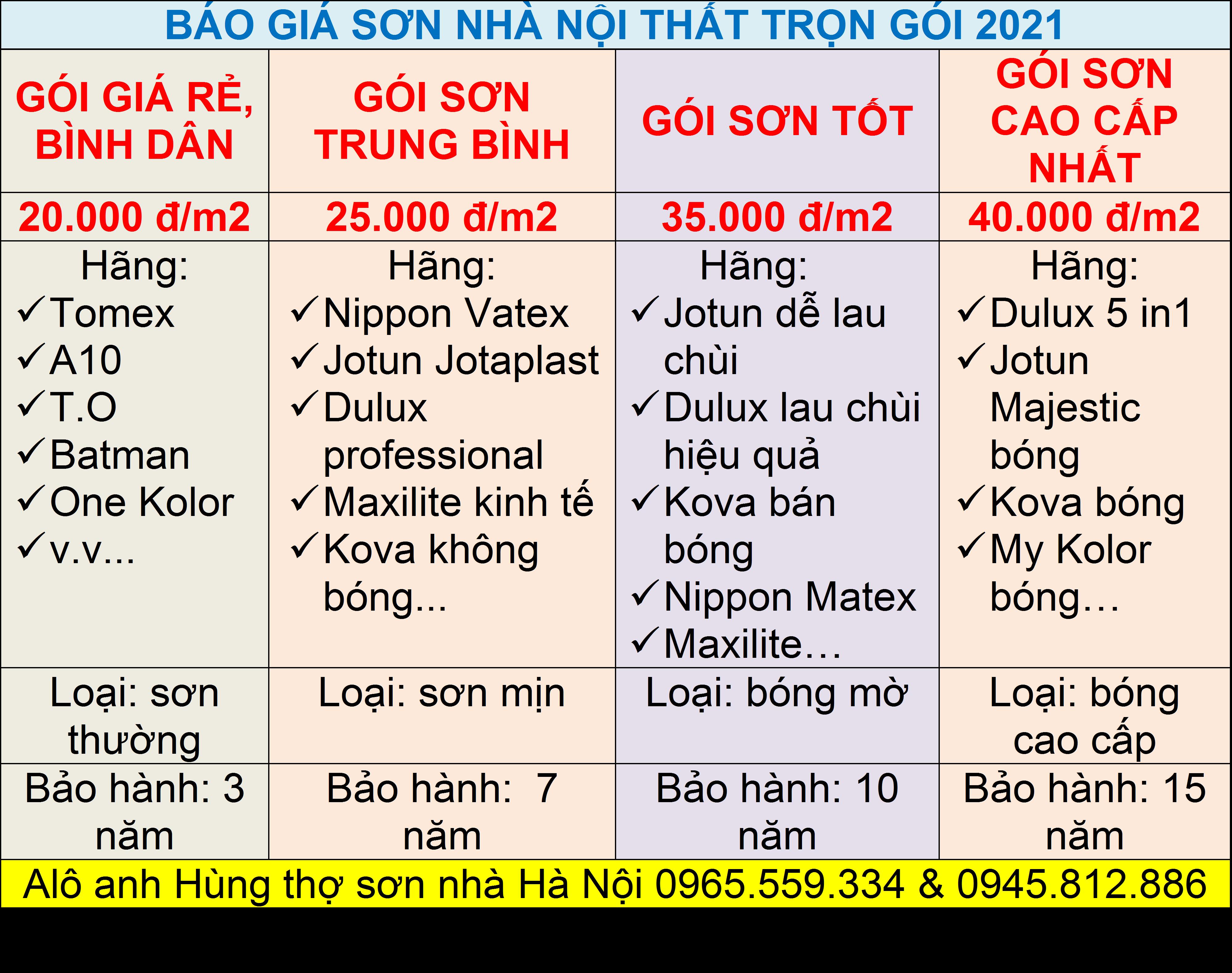 Báo giá sơn nhà nội thất trọn gói tại Hà Nội 2021